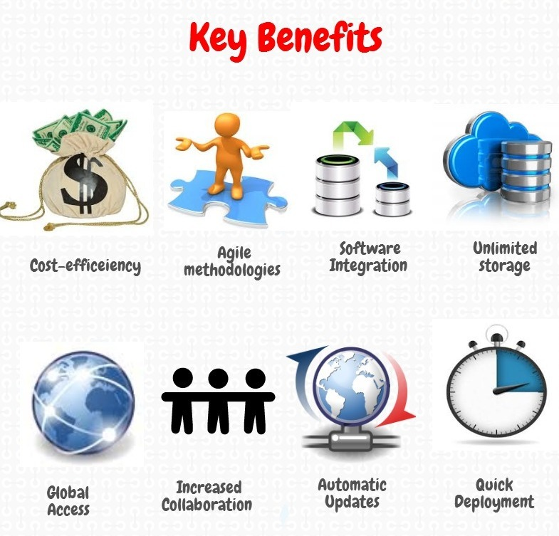 benefits of computers in business Benefits of computers include efficient operations in business and enhanced learning capabilities computers also bring cultures and families together by allowing.